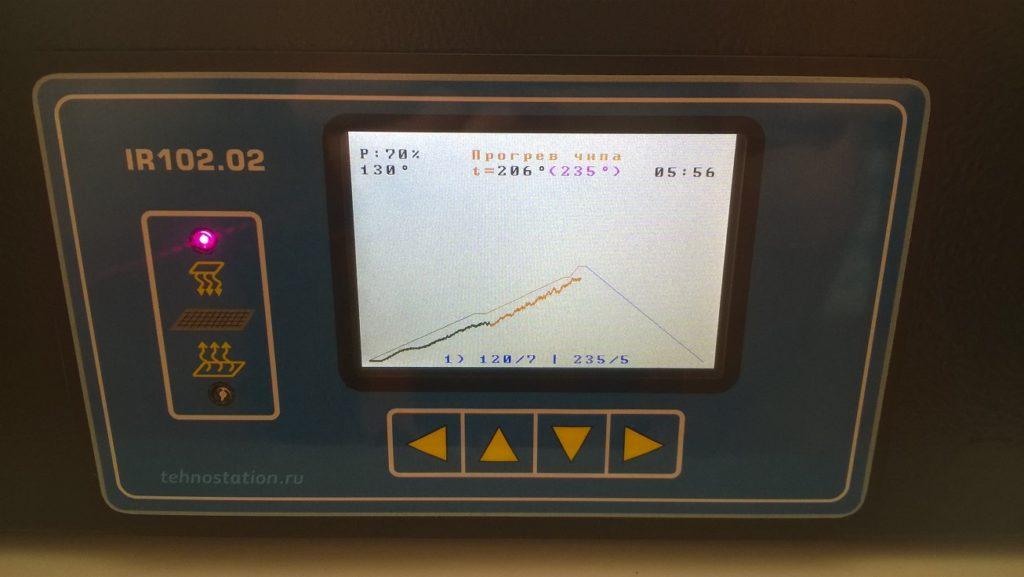 Инфракрасная паяльная станция IR102.02